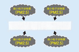 エアコン取り付け屋さん:「【コロナ】 エアコン Wシリーズ」清潔機能1の画像(イメージ)