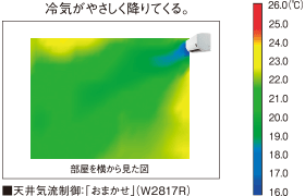 エアコン取り付け屋さん:「【コロナ】 エアコン Wシリーズ」冷房機能2の画像(イメージ)