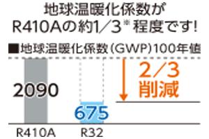 エアコン取り付け屋さん:「【コロナ】 エアコン ZBシリーズ」清潔機能の画像2(イメージ)