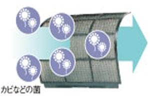 エアコン取り付け屋さん:「【コロナ】 エアコン Bシリーズ」清潔機能の画像3(イメージ)