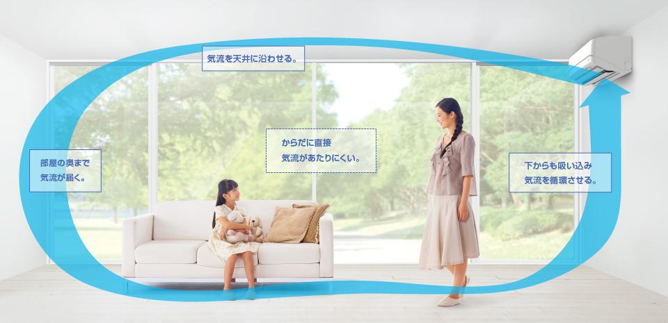 エアコン取り付け屋さん:「【ダイキン】 エアコン Rシリーズ」Rシリーズの画像4(イメージ)