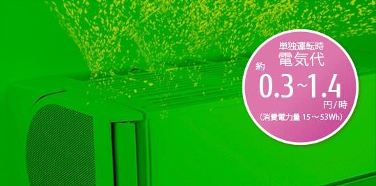 エアコン取り付け屋さん:「【富士通ゼネラル】 エアコン nocria(ノクリア) Xシリーズ」清潔機能の画像2(イメージ)