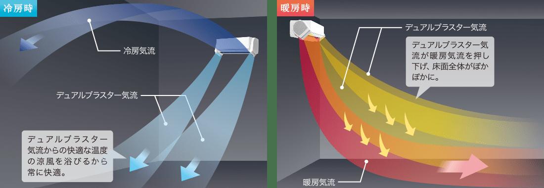 エアコン取り付け屋さん:「【富士通ゼネラル】 エアコン nocria(ノクリア) Xシリーズ」快適機能の画像1(イメージ)