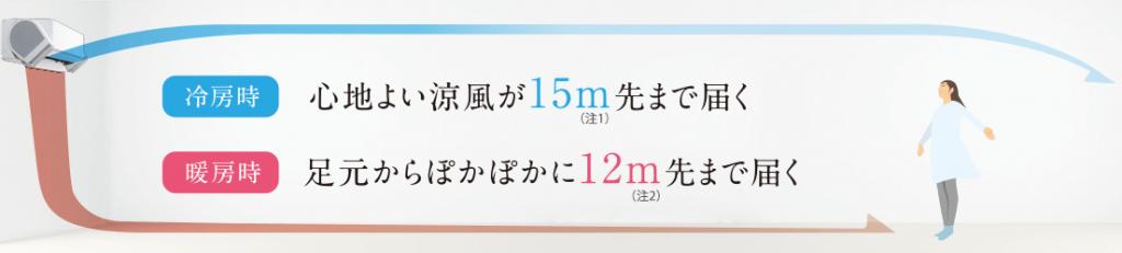 エアコン取り付け屋さん:「【富士通ゼネラル】 エアコン nocria(ノクリア) Xシリーズ」快適機能の画像2(イメージ)