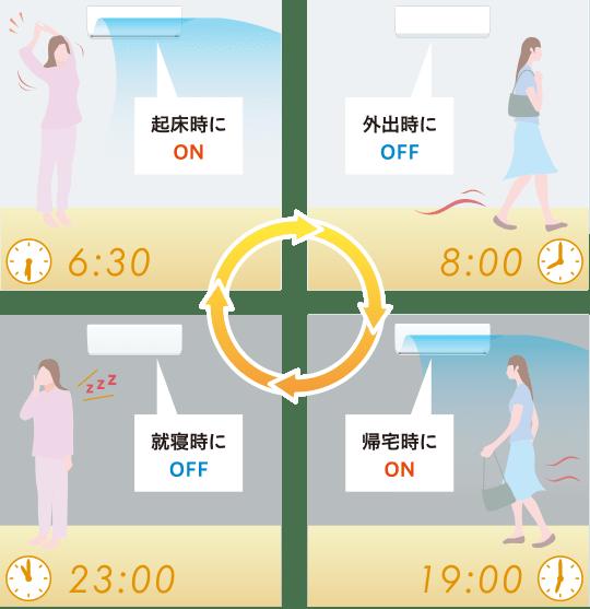 エアコン取り付け屋さん:「【富士通ゼネラル】 エアコン nocria(ノクリア) Xシリーズ」便利機能の画像1(イメージ)