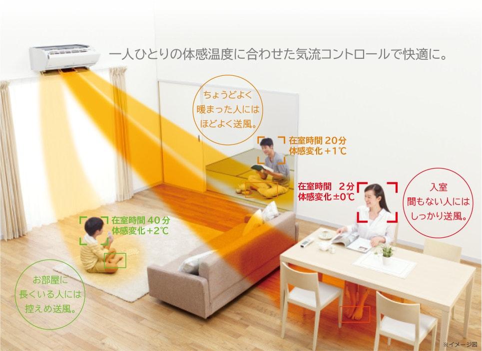 エアコン取り付け屋さん:「【日立(HITACHI)】 エアコン 白くまくん Xシリーズ」くらしカメラAIの効果の画像(イメージ)