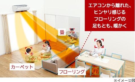 エアコン取り付け屋さん:「【日立(HITACHI)】 エアコン 白くまくん Xシリーズ」暖房機能の画像1(イメージ)