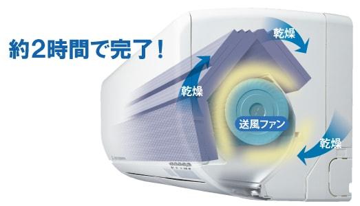 エアコン取り付け屋さん:「【三菱重工】 エアコン RTシリーズ」清掃機能の画像4(イメージ)