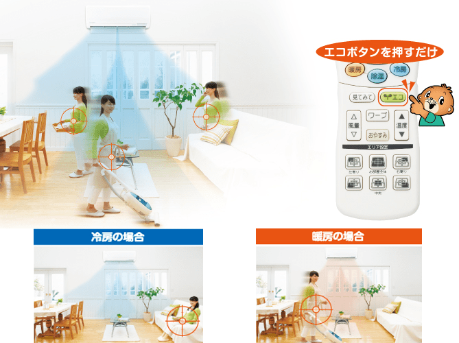 エアコン取り付け屋さん:「【三菱重工】 エアコン STシリーズ」エコ機能の画像3(イメージ)