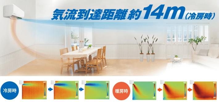 エアコン取り付け屋さん:「【三菱重工】 エアコン RTシリーズ」快適空調機能の画像1(イメージ)