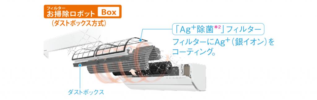 エアコン取り付け屋さん:「【パナソニック】 エアコン Eolia(エオリア) GXシリーズ」清潔機能の画像1(イメージ)