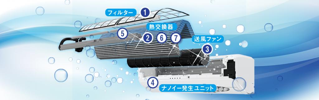 エアコン取り付け屋さん:「【パナソニック】 エアコン Eolia(エオリア) WXシリーズ」清潔機能の画像3(イメージ)
