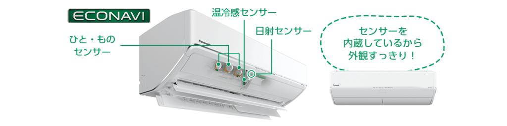 エアコン取り付け屋さん:「【パナソニック】 エアコン Eolia(エオリア) UXシリーズ」省エネ機能の画像(イメージ)