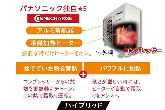 エアコン取り付け屋さん:「【パナソニック】 エアコン Eolia(エオリア) UUXシリーズ」快適機能の画像7(イメージ)