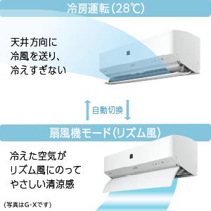 エアコン取り付け屋さん:「【シャープ(SHARP)】 エアコン G-Dシリーズ」すこやかシャワー気流の画像(イメージ)